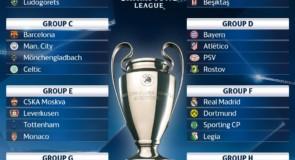 Makundi ya Klabu Bingwa Ulaya (Champions League) 2016/2017